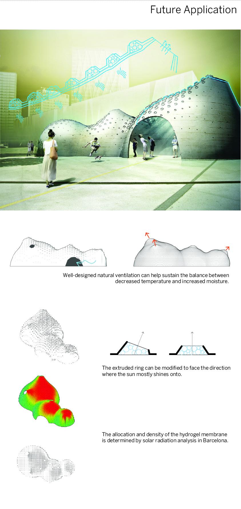 hydroceramic future application