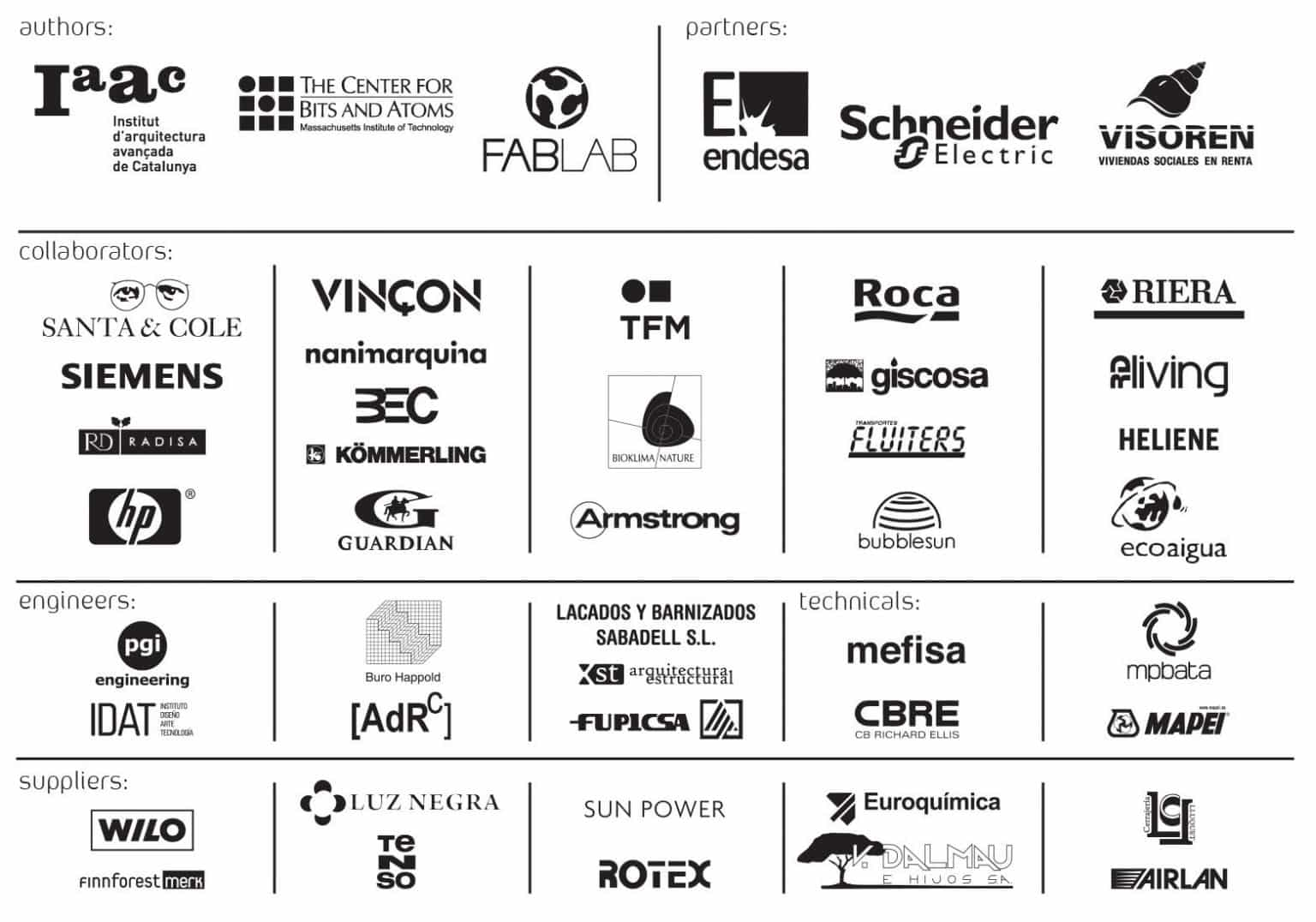FabLabHouse_partners