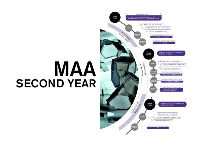 MAA Second Year